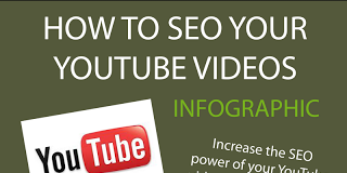 infographic SEO For YouTube